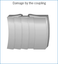 ERIKS - Damage by the coupling 3